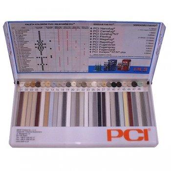 Wzornik fug PCI